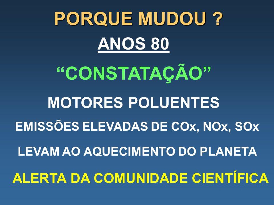 ANOS 80 MOTORES POLUENTES EMISSÕES ELEVADAS DE COx, NOx, SOx ALERTA DA COMUNIDADE CIENTÍFICA PORQUE MUDOU ? CONSTATAÇÃO MOTORES POLUIDORES LEVAM AO AQ