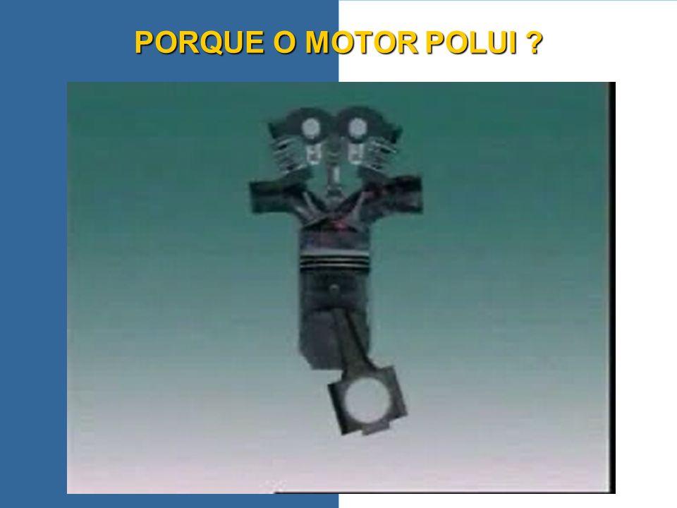 PORQUE O MOTOR POLUI ?