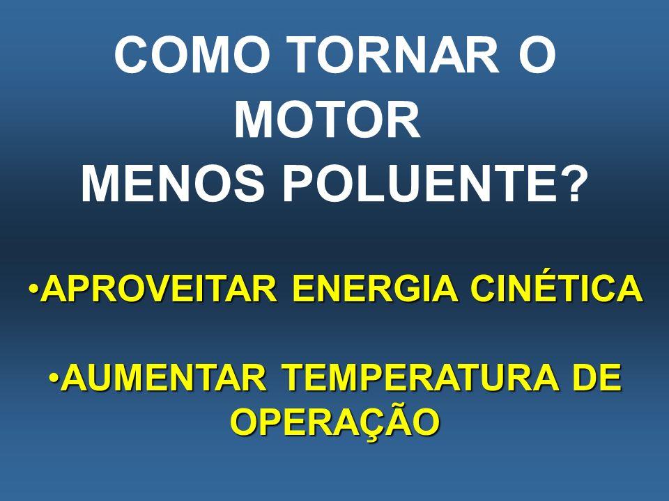 MUDAR O MOTOR COMO TORNAR O MOTOR MENOS POLUENTE? APROVEITAR ENERGIA CINÉTICAAPROVEITAR ENERGIA CINÉTICA AUMENTAR TEMPERATURA DE OPERAÇÃOAUMENTAR TEMP