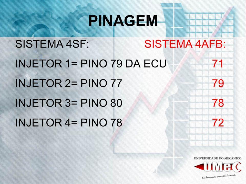 PINAGEM SISTEMA 4SF: SISTEMA 4AFB: INJETOR 1= PINO 79 DA ECU71 INJETOR 2= PINO 7779 INJETOR 3= PINO 8078 INJETOR 4= PINO 7872