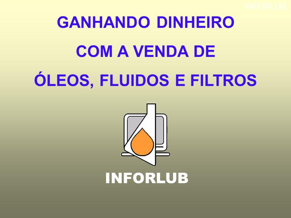 INFORLUB GANHANDO DINHEIRO COM A VENDA DE ÓLEOS, FLUIDOS E FILTROS INFORLUB