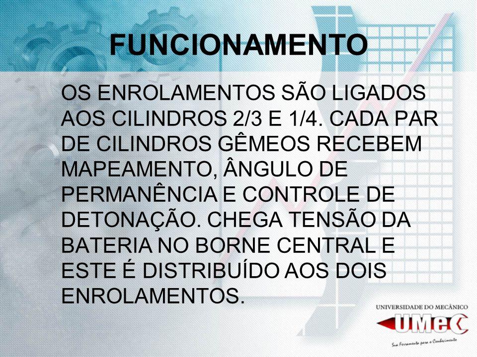 FUNCIONAMENTO OS ENROLAMENTOS SÃO LIGADOS AOS CILINDROS 2/3 E 1/4. CADA PAR DE CILINDROS GÊMEOS RECEBEM MAPEAMENTO, ÂNGULO DE PERMANÊNCIA E CONTROLE D