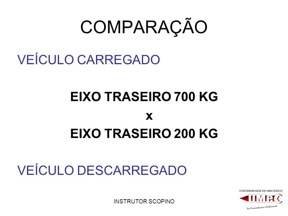 INSTRUTOR SCOPINO COMPARAÇÃO VEÍCULO CARREGADO EIXO TRASEIRO 700 KG x EIXO TRASEIRO 200 KG VEÍCULO DESCARREGADO