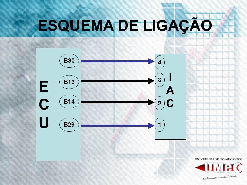ESQUEMA DE LIGAÇÃO IACIAC ECUECU 3 2 1 B13 4 B30 B14 B29