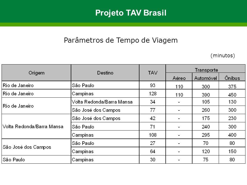 Parâmetros de Tempo de Viagem (minutos) Projeto TAV Brasil