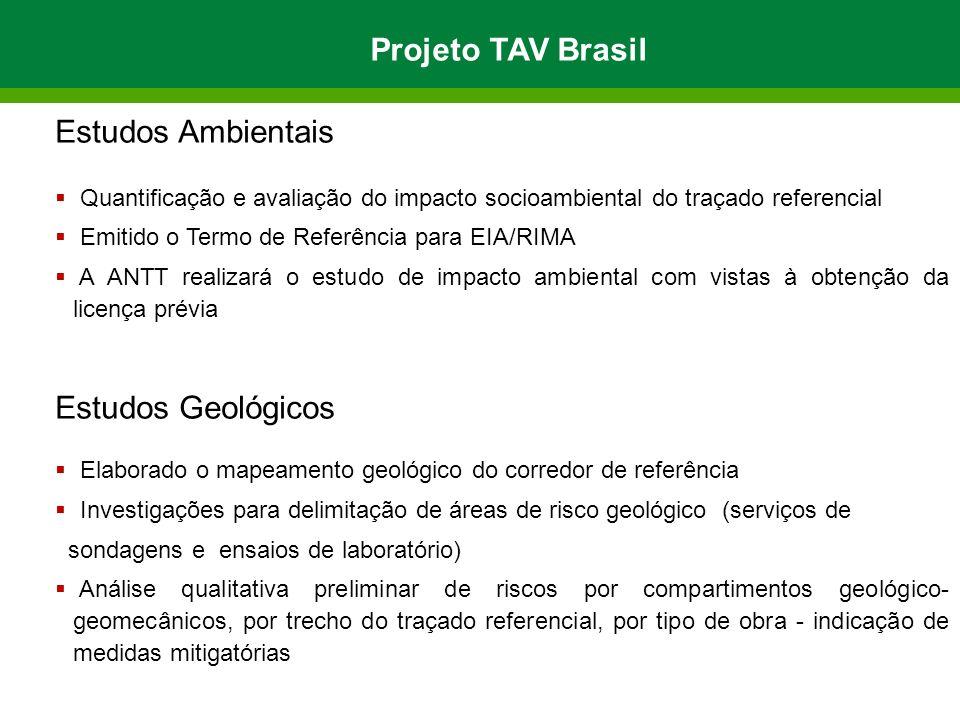 Estudos Ambientais Quantificação e avaliação do impacto socioambiental do traçado referencial Emitido o Termo de Referência para EIA/RIMA A ANTT reali