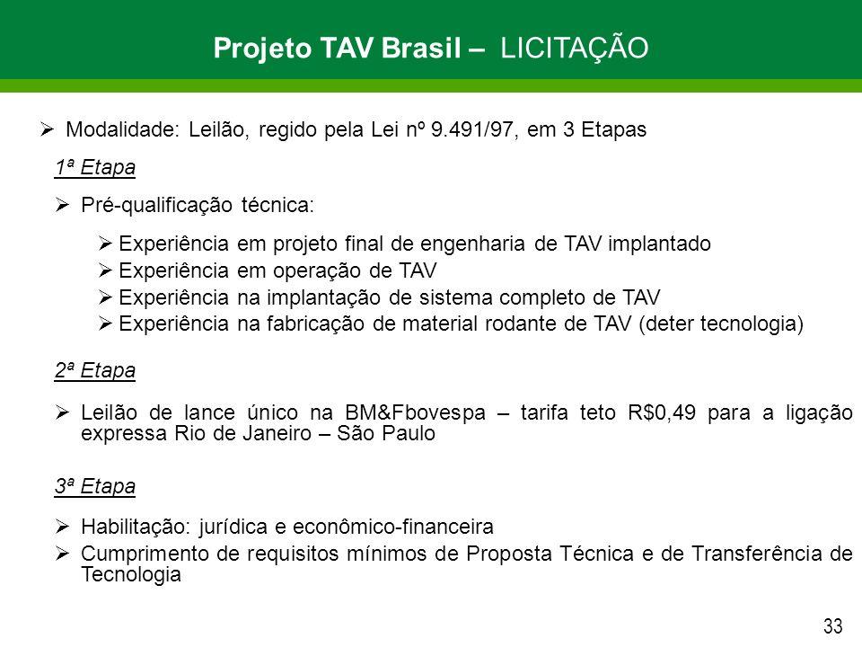 Modalidade: Leilão, regido pela Lei nº 9.491/97, em 3 Etapas 1ª Etapa Pré-qualificação técnica: Experiência em projeto final de engenharia de TAV impl