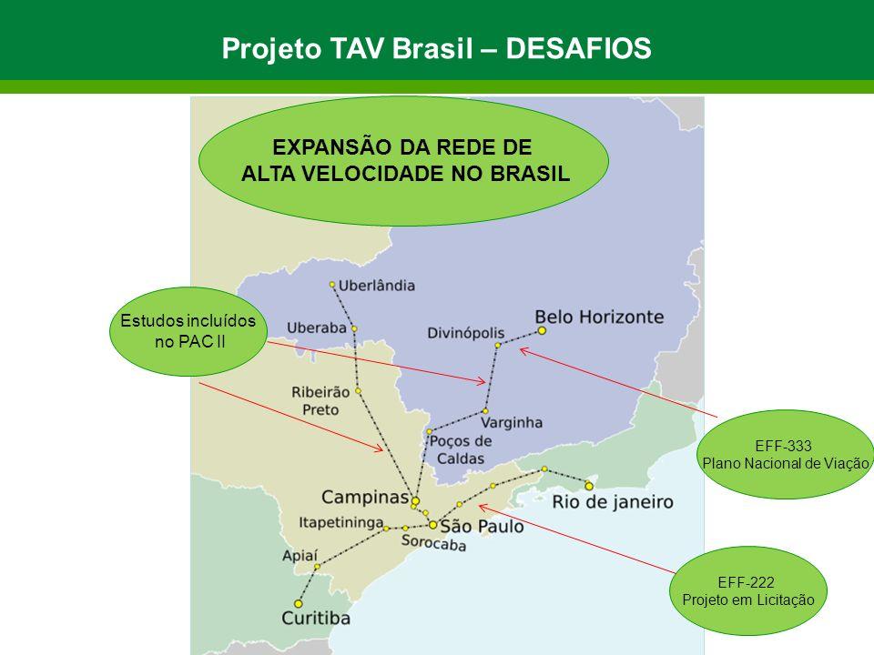 EXPANSÃO DA REDE DE ALTA VELOCIDADE NO BRASIL Estudos incluídos no PAC II EFF-222 Projeto em Licitação EFF-333 Plano Nacional de Viação Projeto TAV Br