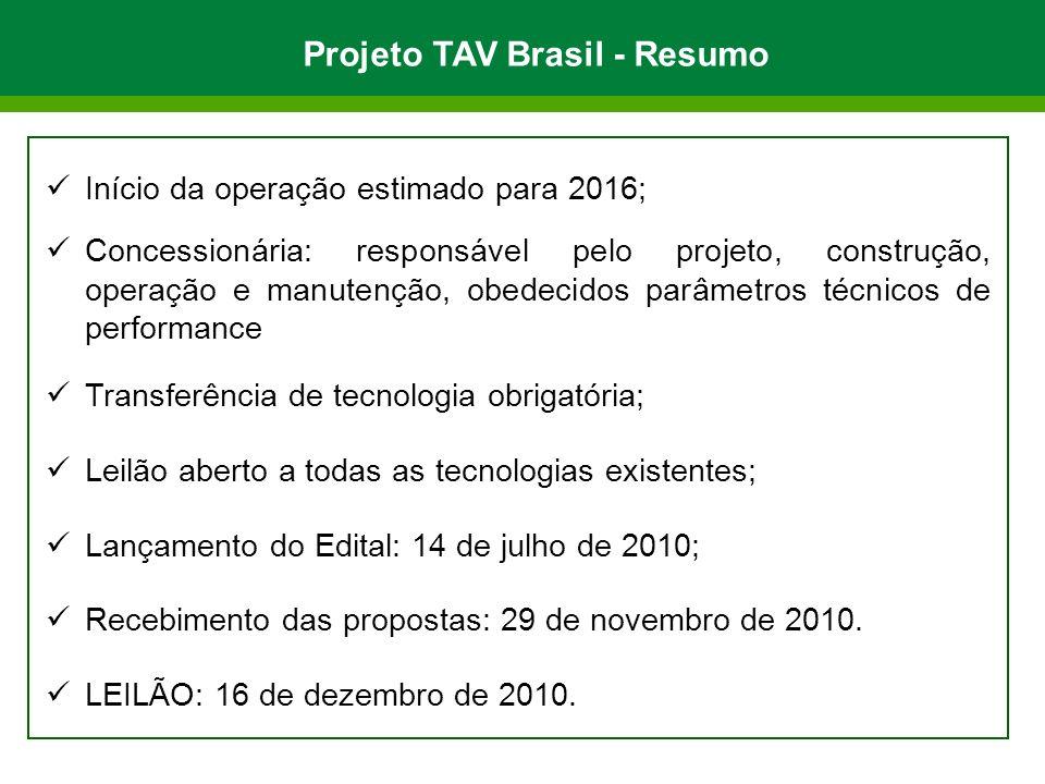 Início da operação estimado para 2016; Concessionária: responsável pelo projeto, construção, operação e manutenção, obedecidos parâmetros técnicos de