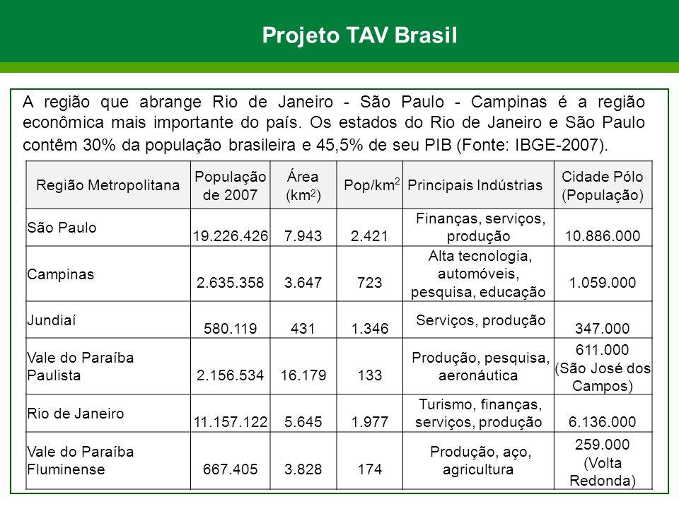 Projeto TAV Brasil A região que abrange Rio de Janeiro - São Paulo - Campinas é a região econômica mais importante do país. Os estados do Rio de Janei