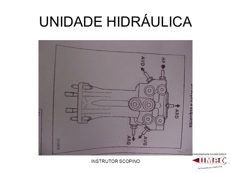 INSTRUTOR SCOPINO UNIDADE HIDRÁULICA