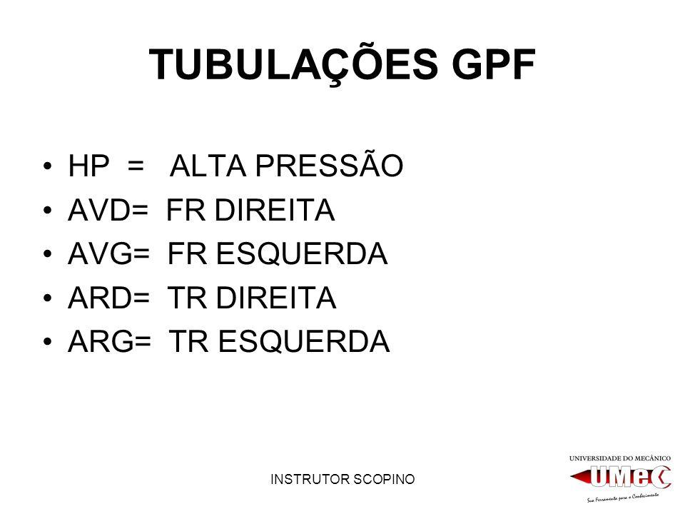 INSTRUTOR SCOPINO TUBULAÇÕES GPF HP = ALTA PRESSÃO AVD= FR DIREITA AVG= FR ESQUERDA ARD= TR DIREITA ARG= TR ESQUERDA