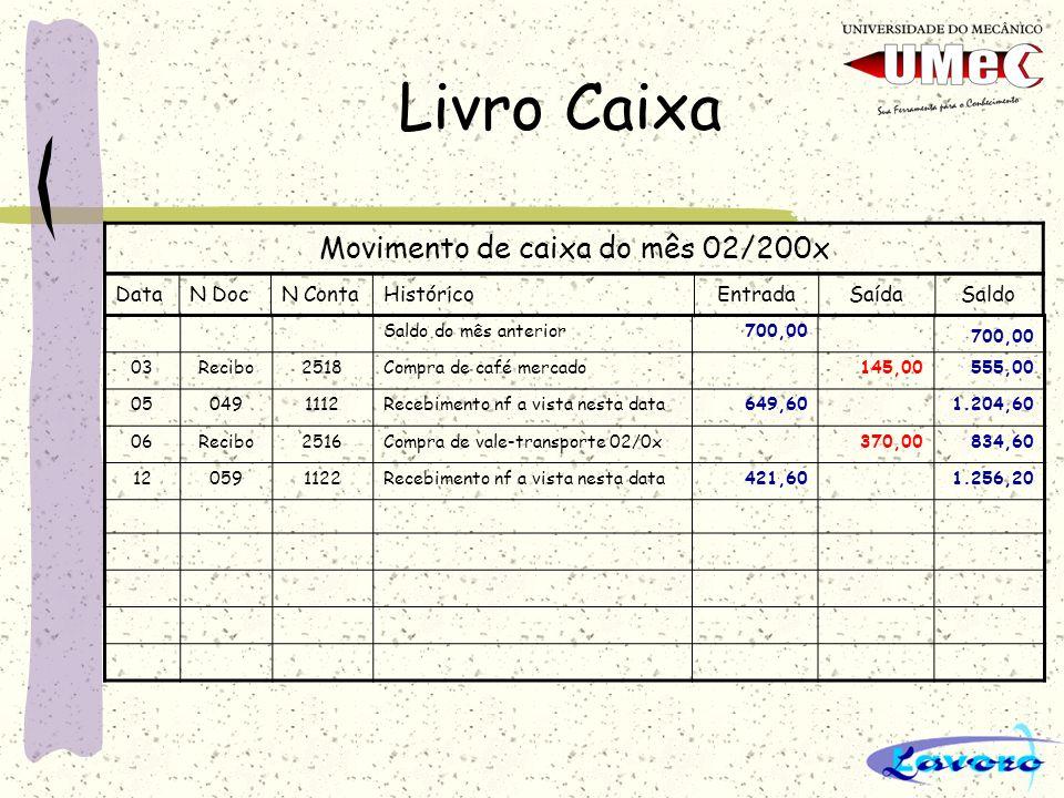 Livro Caixa 14Aviso1213Recebimento duplicata nesta data917,00 9.775,20 14Aviso1213Recebimento duplicata nesta data1.444,00 11.219,20 14301242230Compra de Mercadoria S.