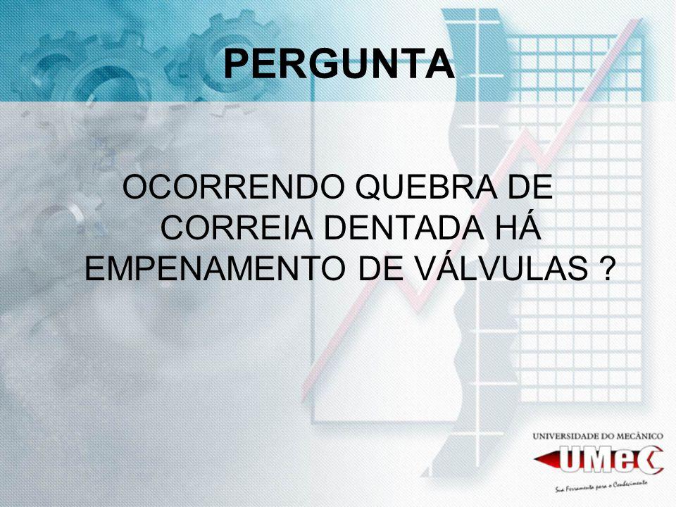 PERGUNTA OCORRENDO QUEBRA DE CORREIA DENTADA HÁ EMPENAMENTO DE VÁLVULAS ?