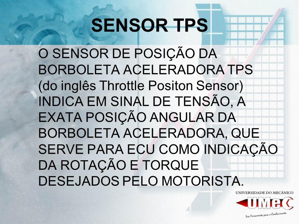 SENSOR TPS O SENSOR DE POSIÇÃO DA BORBOLETA ACELERADORA TPS (do inglês Throttle Positon Sensor) INDICA EM SINAL DE TENSÃO, A EXATA POSIÇÃO ANGULAR DA