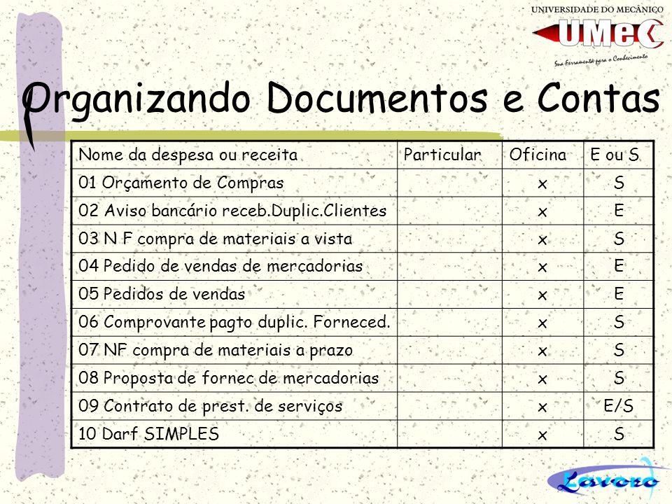 Organizando Documentos e Contas Nome da despesa ou receitaParticularOficinaE ou S 11 Guia de recolhimento do FGTSxS 12 Recibo de pagto de Autônomo RPAxS 13 Canhoto de NF entrega de mercadxE 14 Comprovante Vale-TransportexS 15 Cópia de recibo reembolso despesasxS 16 Cópia NF Venda a vistaxE 17 Contrato manutenção elevadorxS 18 Aviso Bancário despesa de cobrançaxS 19 Comprovante pagto.