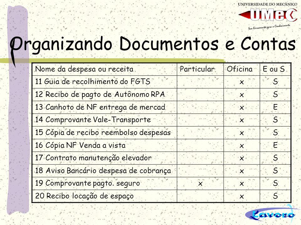 Organizando Documentos e Contas Nome da despesa ou receitaParticularOficinaE ou S 11 Guia de recolhimento do FGTSxS 12 Recibo de pagto de Autônomo RPA