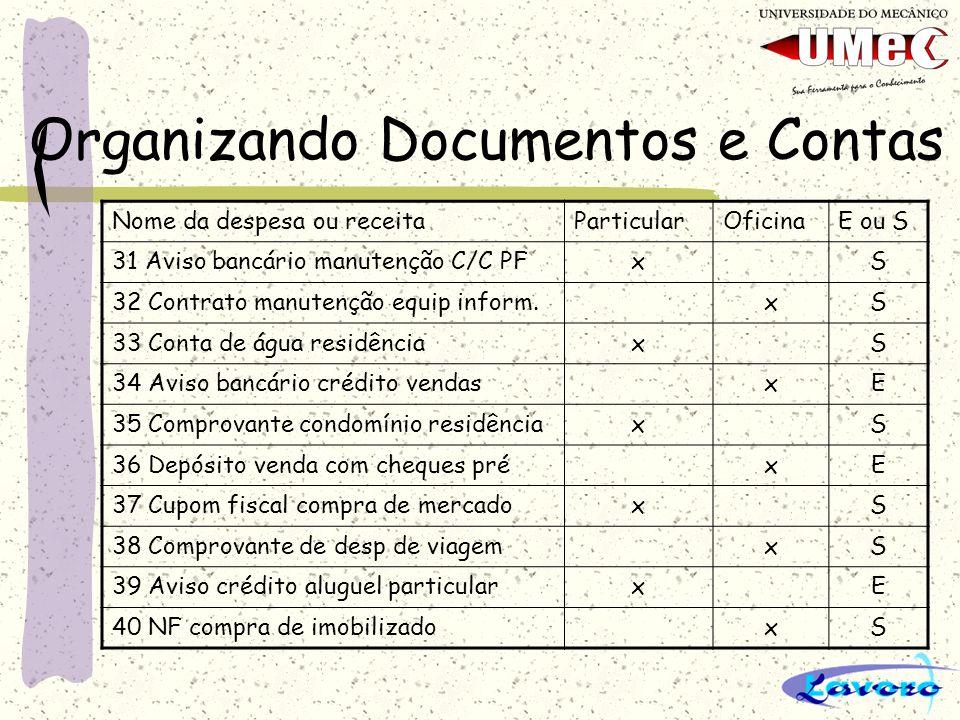 Organizando Documentos e Contas Nome da despesa ou receitaParticularOficinaE ou S 31 Aviso bancário manutenção C/C PFxS 32 Contrato manutenção equip i