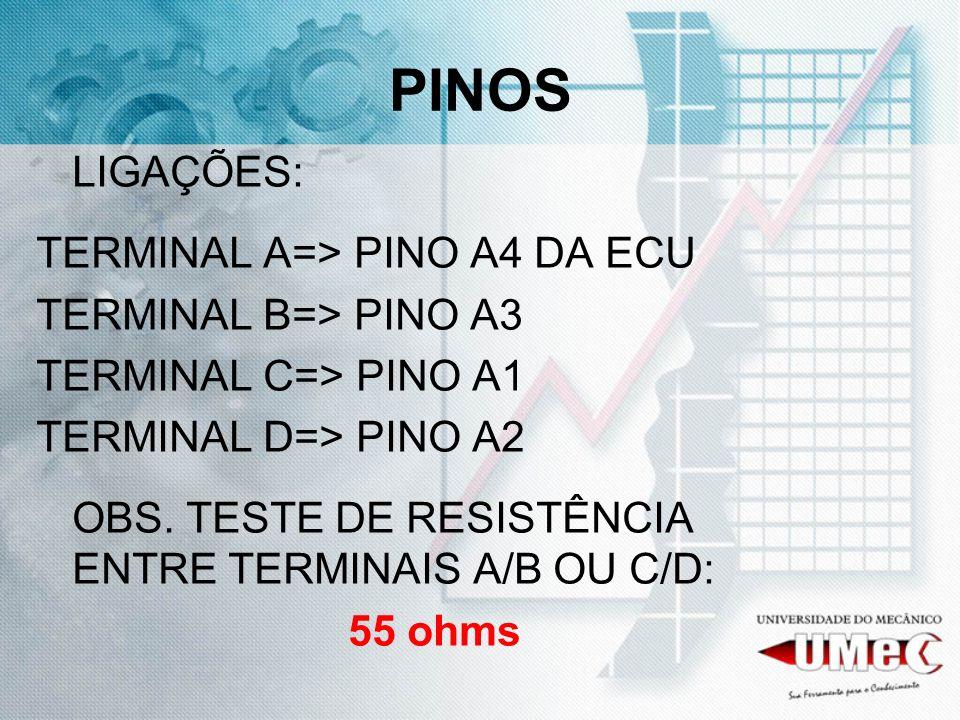 PINOS LIGAÇÕES: TERMINAL A=> PINO A4 DA ECU TERMINAL B=> PINO A3 TERMINAL C=> PINO A1 TERMINAL D=> PINO A2 OBS. TESTE DE RESISTÊNCIA ENTRE TERMINAIS A