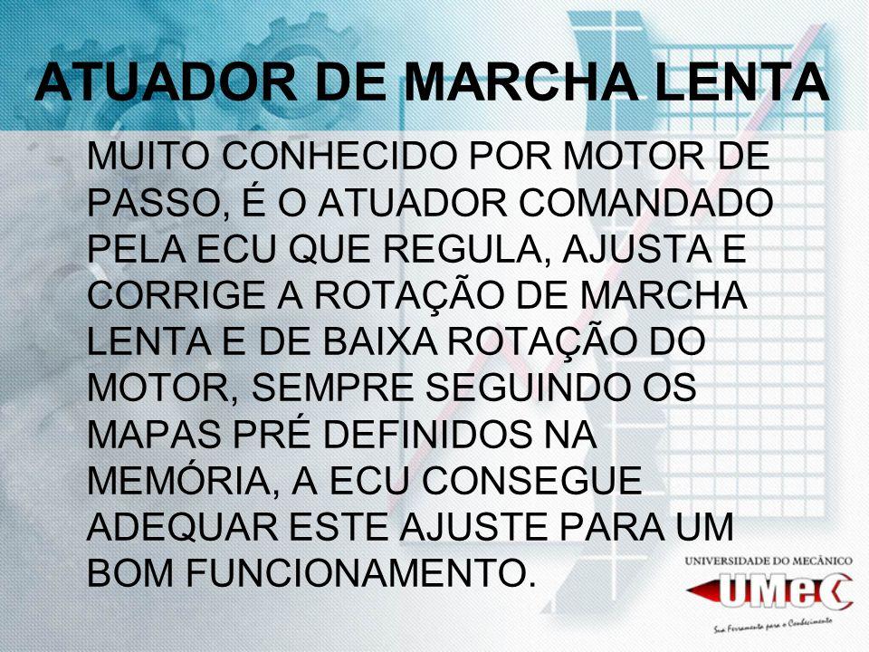 ATUADOR DE MARCHA LENTA MUITO CONHECIDO POR MOTOR DE PASSO, É O ATUADOR COMANDADO PELA ECU QUE REGULA, AJUSTA E CORRIGE A ROTAÇÃO DE MARCHA LENTA E DE
