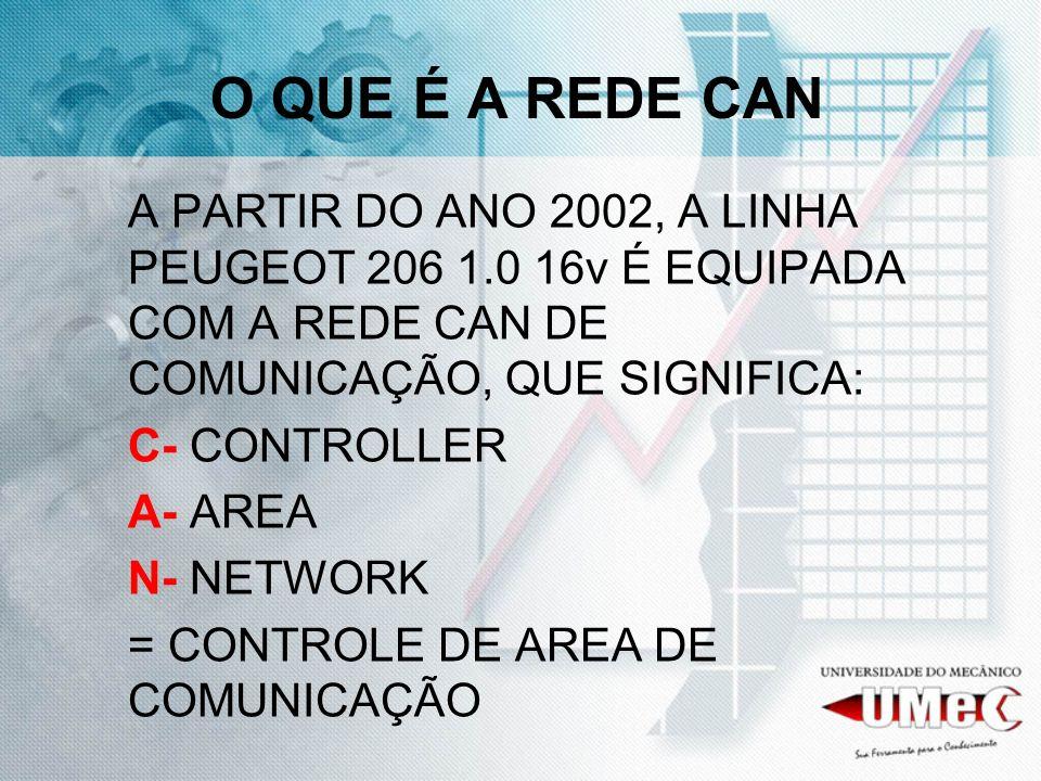 O QUE É A REDE CAN A PARTIR DO ANO 2002, A LINHA PEUGEOT 206 1.0 16v É EQUIPADA COM A REDE CAN DE COMUNICAÇÃO, QUE SIGNIFICA: C- CONTROLLER A- AREA N-