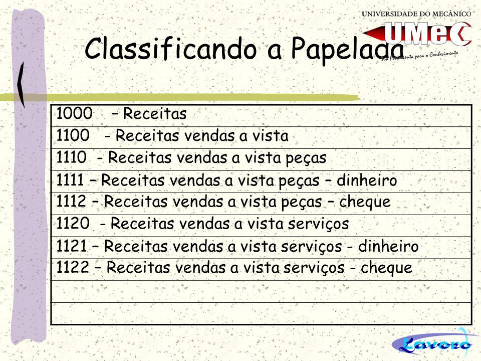 Classificando a Papelada 1200 – Receitas vendas a prazo 1210 - Receitas vendas a prazo peças 1211 - Receitas vendas a prazo peças–cheque pré 1212 - Receitas vendas a prazo peças-cart.créd.