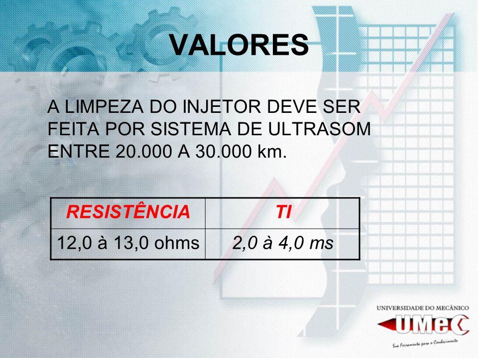 VALORES A LIMPEZA DO INJETOR DEVE SER FEITA POR SISTEMA DE ULTRASOM ENTRE 20.000 A 30.000 km. RESISTÊNCIATI 12,0 à 13,0 ohms2,0 à 4,0 ms