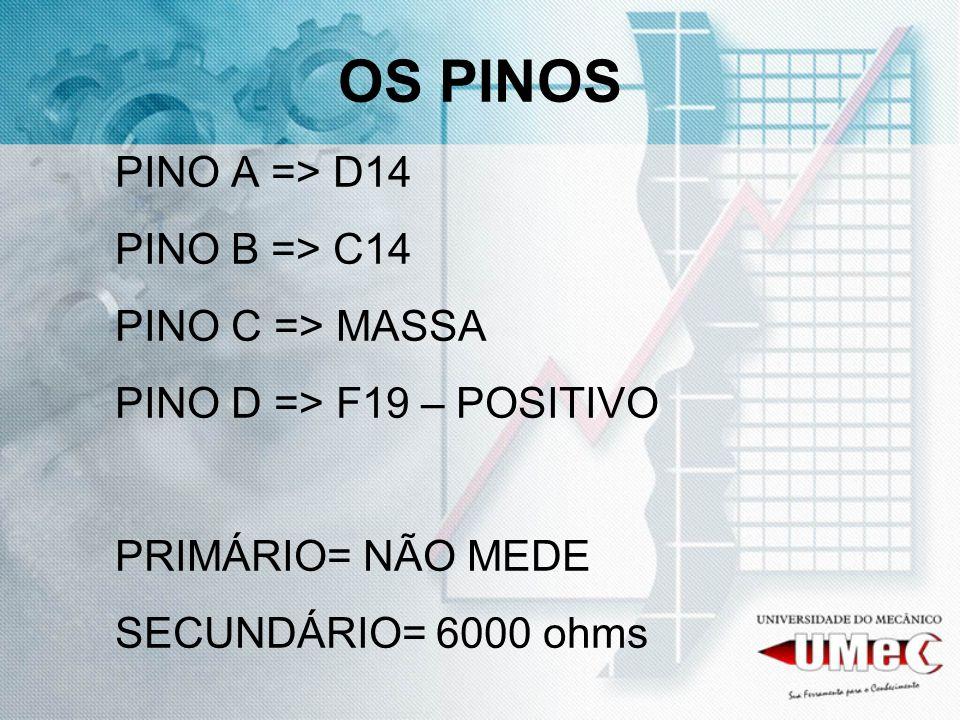 OS PINOS PINO A => D14 PINO B => C14 PINO C => MASSA PINO D => F19 – POSITIVO PRIMÁRIO= NÃO MEDE SECUNDÁRIO= 6000 ohms