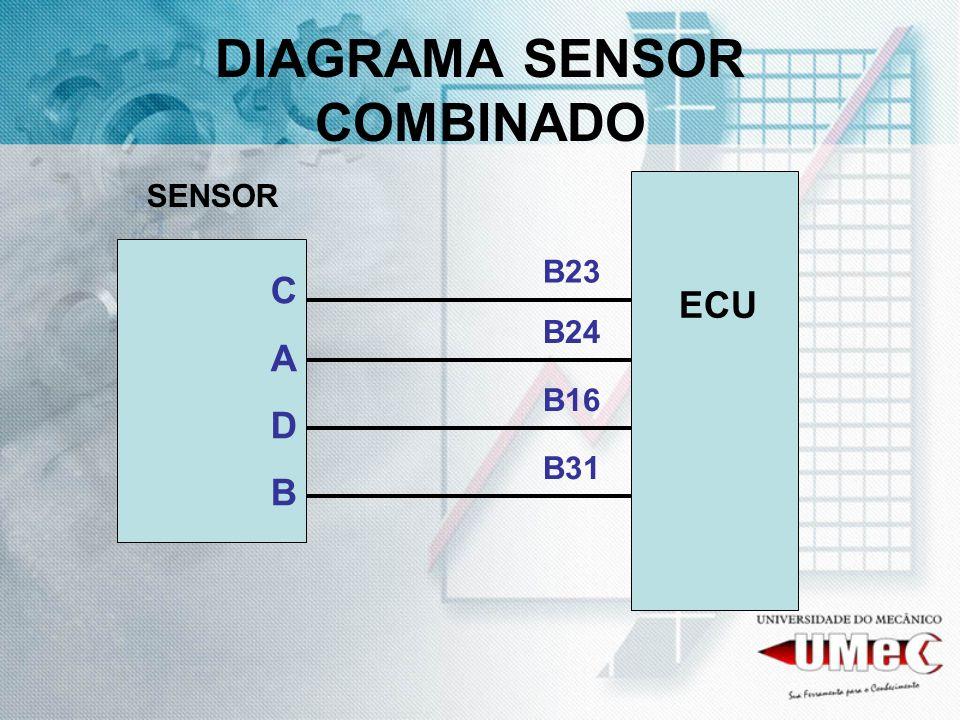 DIAGRAMA SENSOR COMBINADO ECU SENSOR B23 B31 B16 B24 CADBCADB