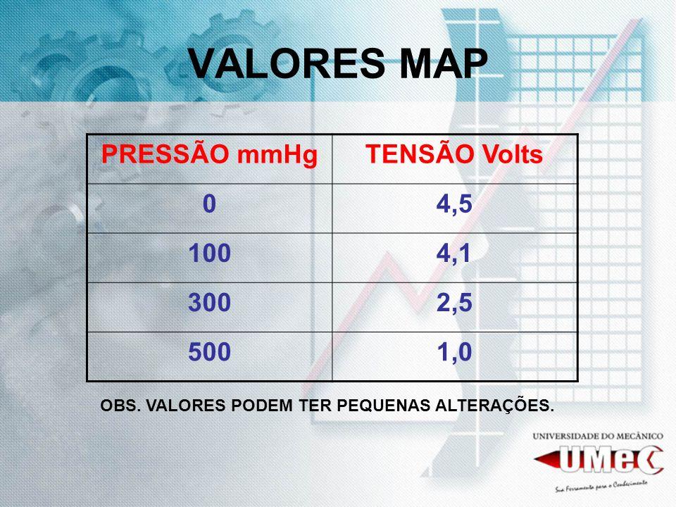 VALORES MAP PRESSÃO mmHgTENSÃO Volts 04,5 1004,1 3002,5 5001,0 OBS. VALORES PODEM TER PEQUENAS ALTERAÇÕES.