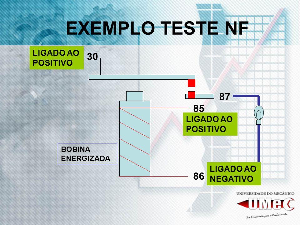 EXEMPLO TESTE NF 85 86 30 87 LIGADO AO POSITIVO LIGADO AO NEGATIVO BOBINA ENERGIZADA