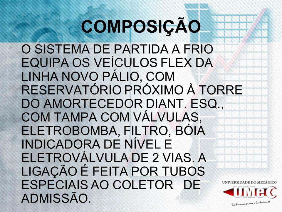 COMPOSIÇÃO O SISTEMA DE PARTIDA A FRIO EQUIPA OS VEÍCULOS FLEX DA LINHA NOVO PÁLIO, COM RESERVATÓRIO PRÓXIMO À TORRE DO AMORTECEDOR DIANT. ESQ., COM T