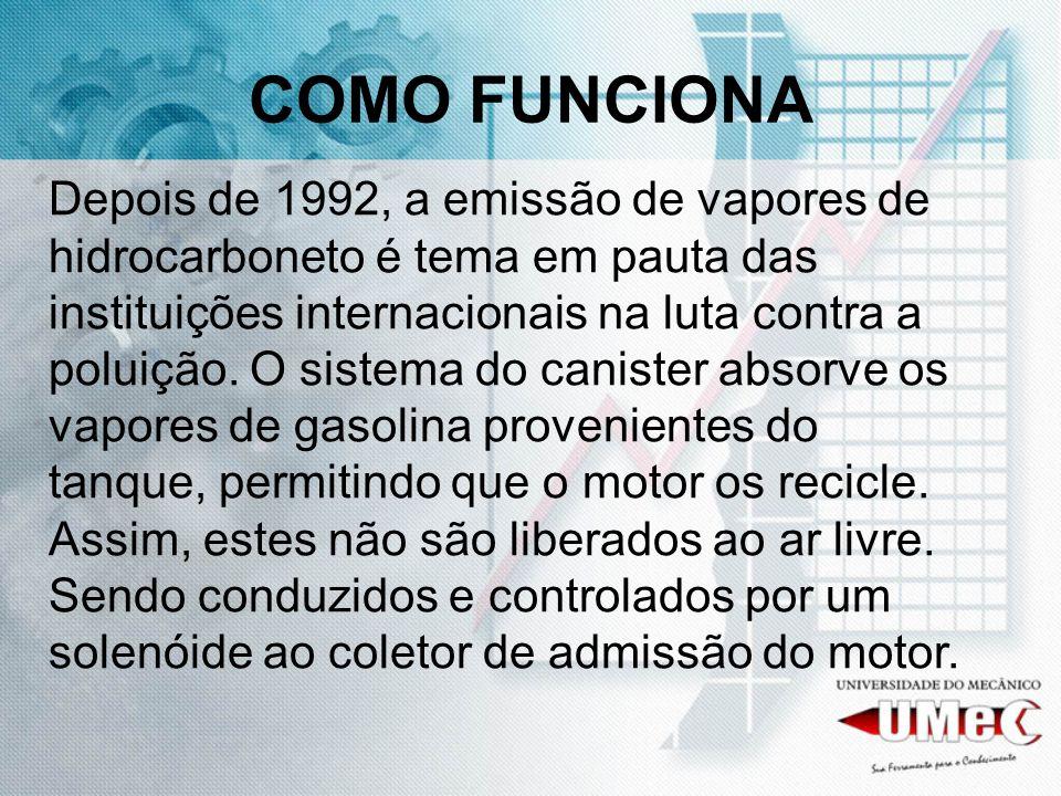 COMO FUNCIONA Depois de 1992, a emissão de vapores de hidrocarboneto é tema em pauta das instituições internacionais na luta contra a poluição.
