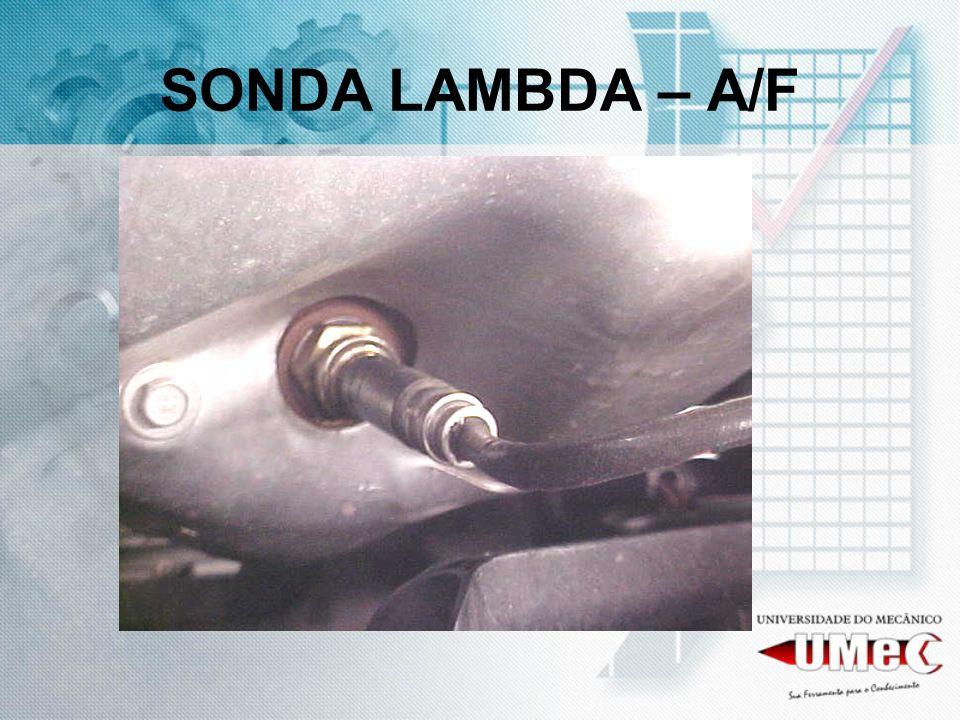 SONDA LAMBDA – A/F