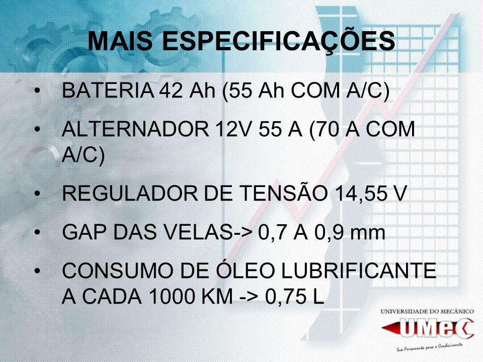 MAIS ESPECIFICAÇÕES BATERIA 42 Ah (55 Ah COM A/C) ALTERNADOR 12V 55 A (70 A COM A/C) REGULADOR DE TENSÃO 14,55 V GAP DAS VELAS-> 0,7 A 0,9 mm CONSUMO