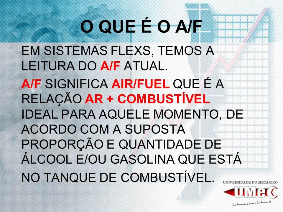 MAIS ESPECIFICAÇÕES ROTAÇÃO MÁXIMA-> 6600 RPM COM CORTE DE COMBUSTÍVEL PRESSÃO DA LINHA DE COMBUSTÍVEL -> 3,8 BAR VAZÃO DA BOMBA ELÉTRICA EM 30 SEGUNDOS A PRESSÃO DE 3,8 BAR -> ACIMA DE 780 mL QUANTIDADE PARTIDA A FRIO -> 0,54 L