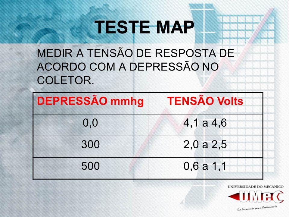 TESTE MAP MEDIR A TENSÃO DE RESPOSTA DE ACORDO COM A DEPRESSÃO NO COLETOR. DEPRESSÃO mmhgTENSÃO Volts 0,04,1 a 4,6 3002,0 a 2,5 5000,6 a 1,1
