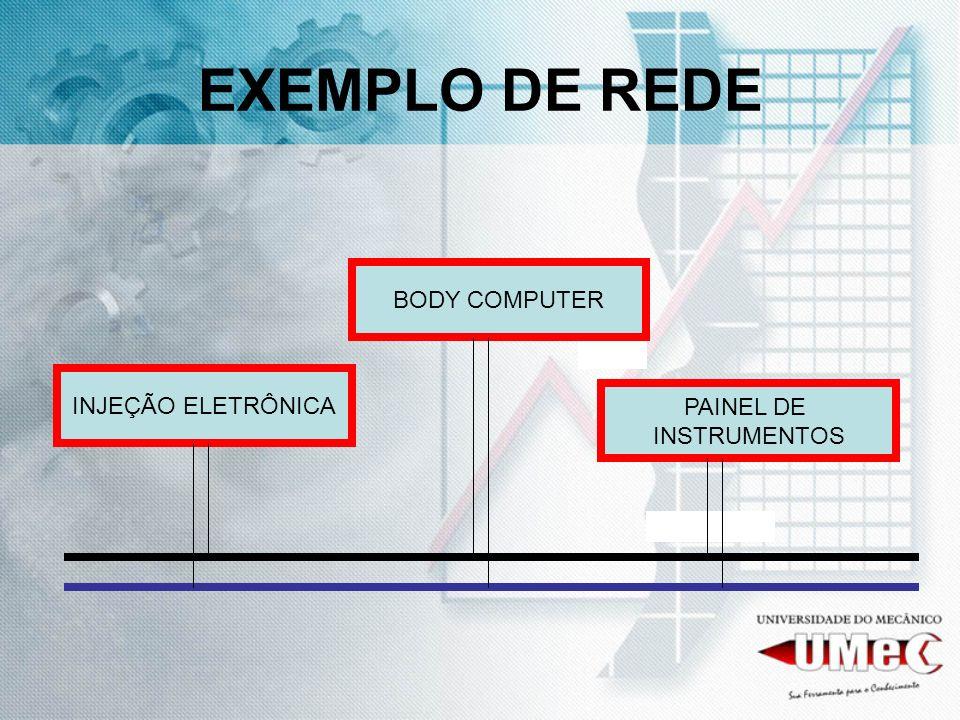 EXEMPLO DE REDE INJEÇÃO ELETRÔNICA PAINEL DE INSTRUMENTOS BODY COMPUTER