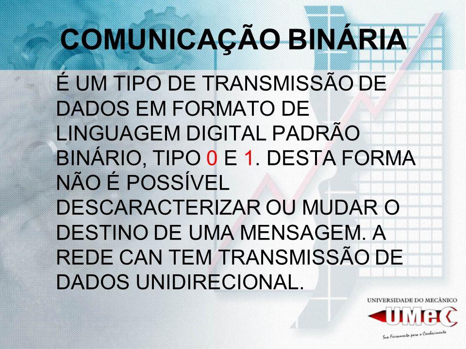 COMUNICAÇÃO BINÁRIA É UM TIPO DE TRANSMISSÃO DE DADOS EM FORMATO DE LINGUAGEM DIGITAL PADRÃO BINÁRIO, TIPO 0 E 1. DESTA FORMA NÃO É POSSÍVEL DESCARACT