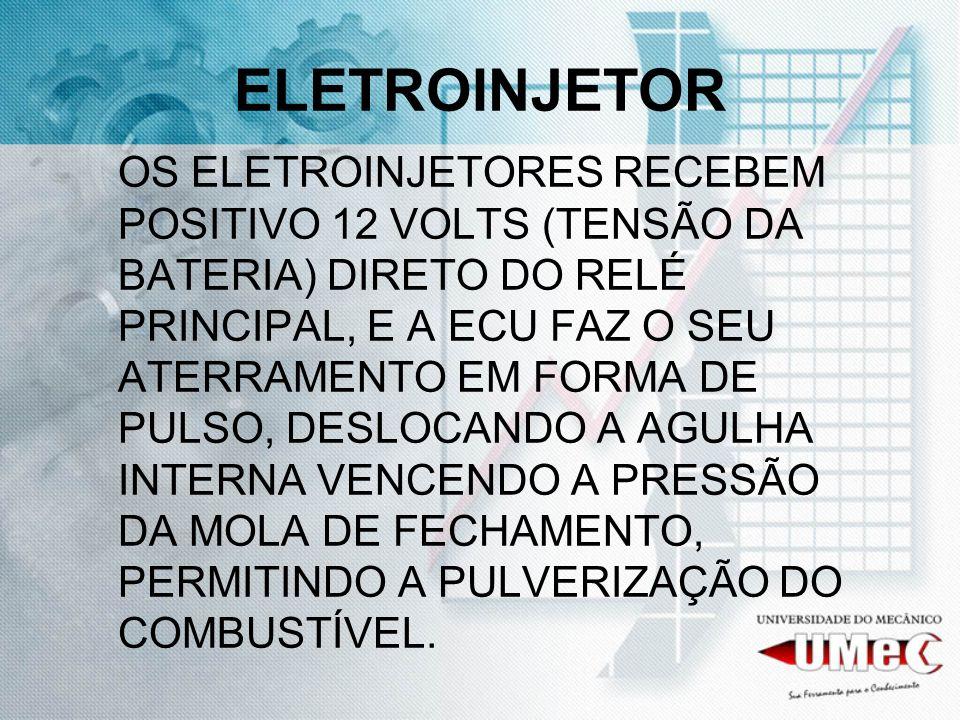 ELETROINJETOR OS ELETROINJETORES RECEBEM POSITIVO 12 VOLTS (TENSÃO DA BATERIA) DIRETO DO RELÉ PRINCIPAL, E A ECU FAZ O SEU ATERRAMENTO EM FORMA DE PUL