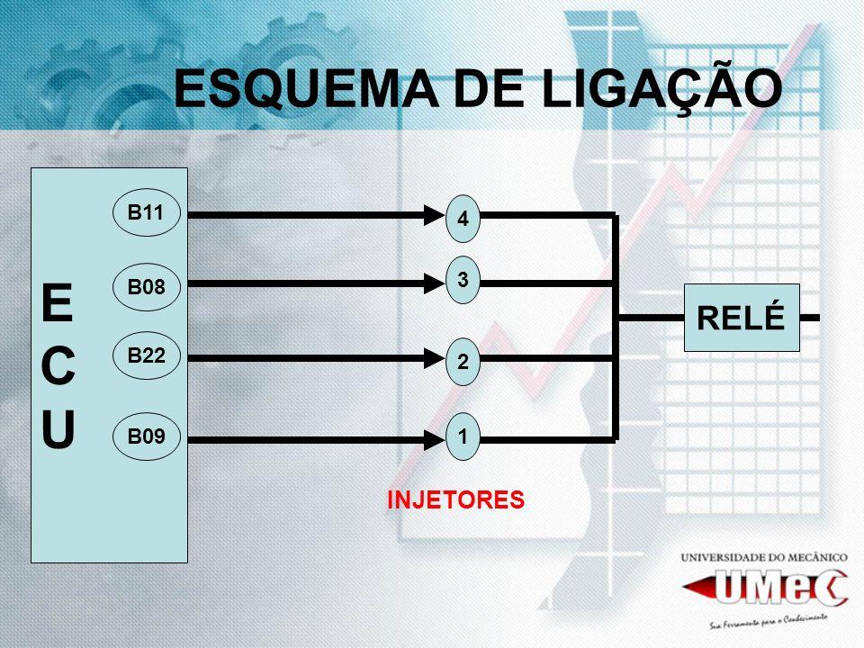 ESQUEMA DE LIGAÇÃO ECUECU 3 2 1 B08 4 B11 B22 B09 INJETORES RELÉ