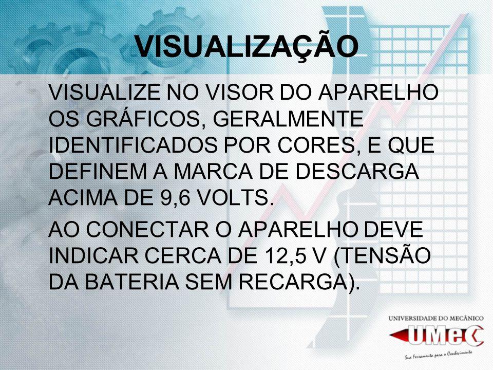 VISUALIZAÇÃO VISUALIZE NO VISOR DO APARELHO OS GRÁFICOS, GERALMENTE IDENTIFICADOS POR CORES, E QUE DEFINEM A MARCA DE DESCARGA ACIMA DE 9,6 VOLTS.