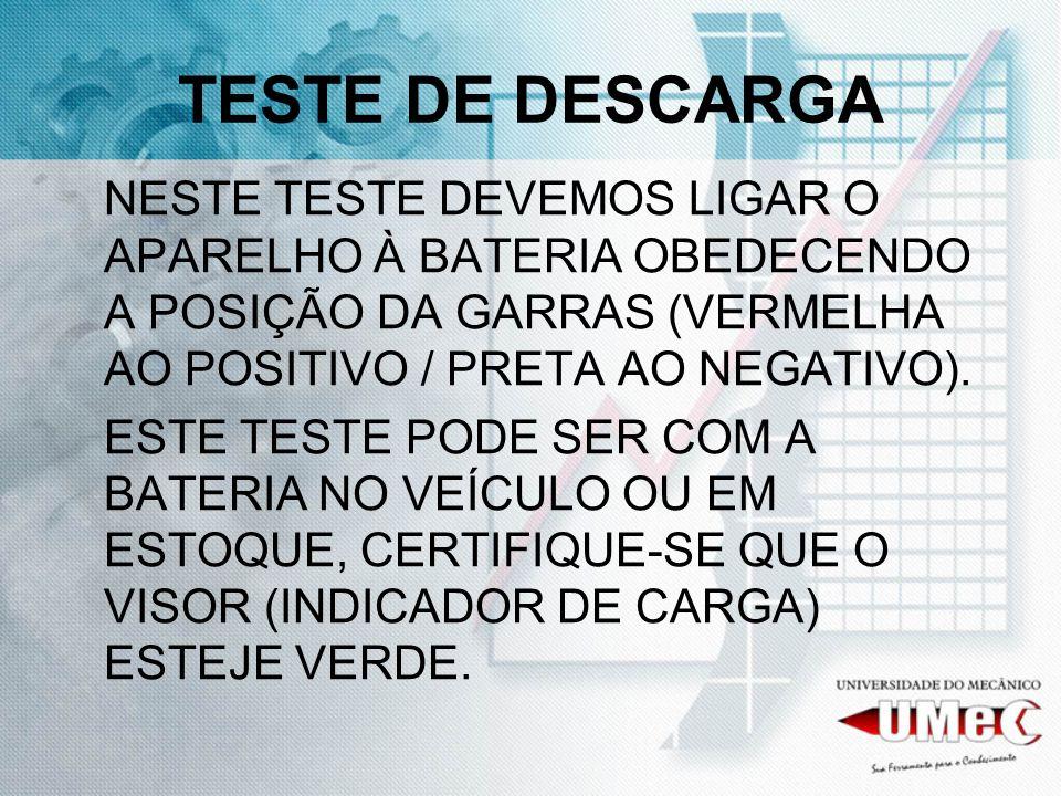 TESTE DE DESCARGA NESTE TESTE DEVEMOS LIGAR O APARELHO À BATERIA OBEDECENDO A POSIÇÃO DA GARRAS (VERMELHA AO POSITIVO / PRETA AO NEGATIVO). ESTE TESTE