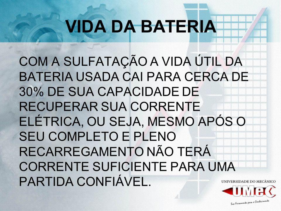 VIDA DA BATERIA COM A SULFATAÇÃO A VIDA ÚTIL DA BATERIA USADA CAI PARA CERCA DE 30% DE SUA CAPACIDADE DE RECUPERAR SUA CORRENTE ELÉTRICA, OU SEJA, MES