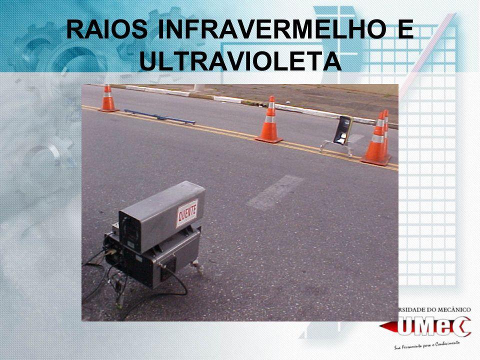 RAIOS INFRAVERMELHO E ULTRAVIOLETA
