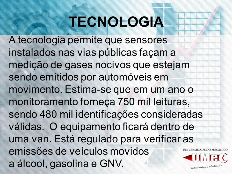 TECNOLOGIA A tecnologia permite que sensores instalados nas vias públicas façam a medição de gases nocivos que estejam sendo emitidos por automóveis em movimento.