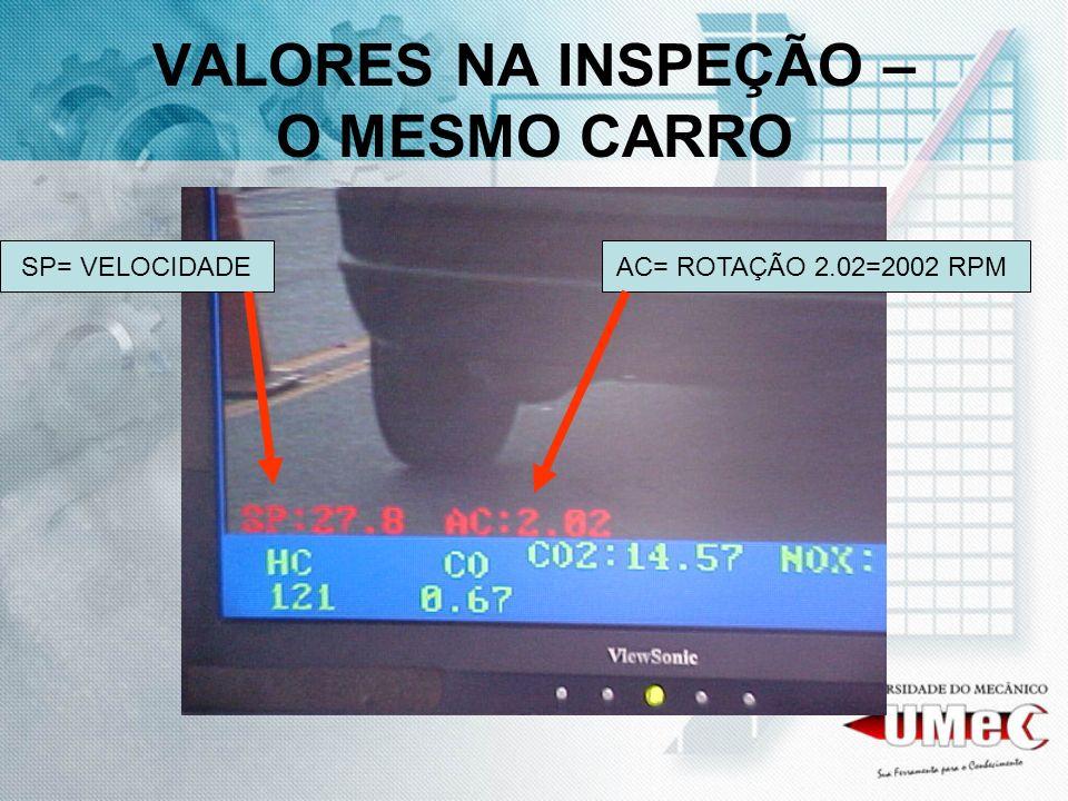 VALORES NA INSPEÇÃO – O MESMO CARRO SP= VELOCIDADEAC= ROTAÇÃO 2.02=2002 RPM