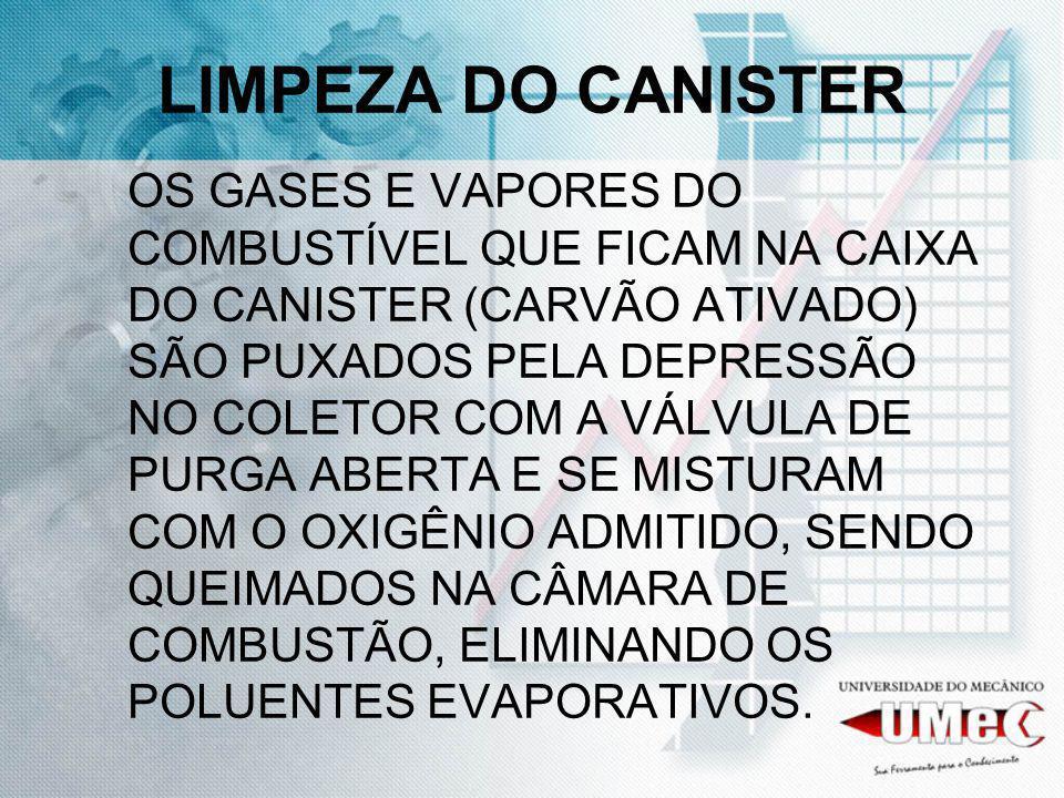LIMPEZA DO CANISTER OS GASES E VAPORES DO COMBUSTÍVEL QUE FICAM NA CAIXA DO CANISTER (CARVÃO ATIVADO) SÃO PUXADOS PELA DEPRESSÃO NO COLETOR COM A VÁLV