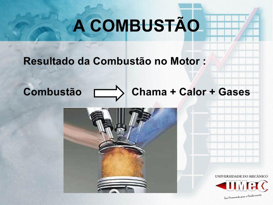 A COMBUSTÃO Resultado da Combustão no Motor : Combustão Chama + Calor + Gases