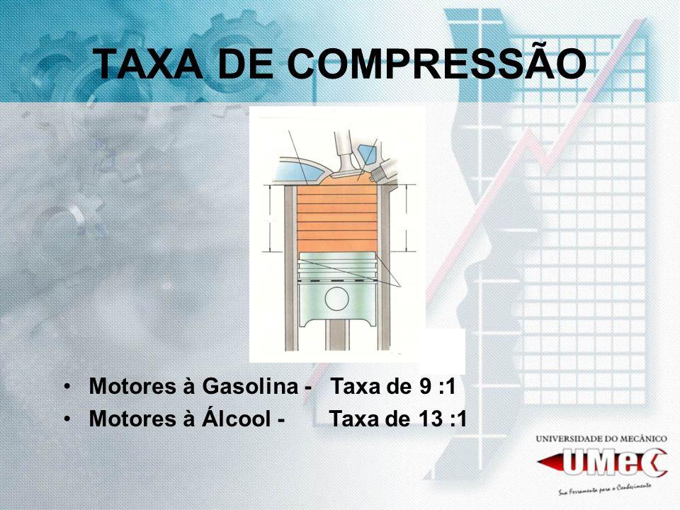 TAXA DE COMPRESSÃO Motores à Gasolina - Taxa de 9 :1 Motores à Álcool - Taxa de 13 :1